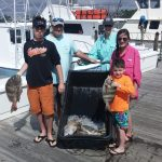 offshore fishing charters in orange beach, al